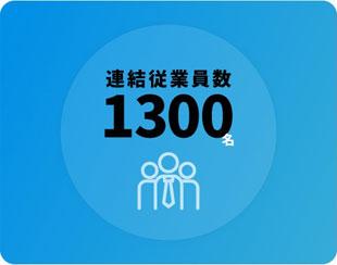 連結従業員数:1300名