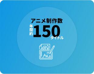 アニメ製作数:年間約150タイトル