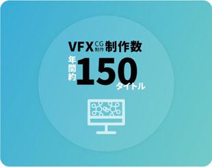 VFX製作数:年間約150タイトル